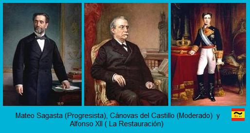 Sagasta, Cánovas y Alfonso XII